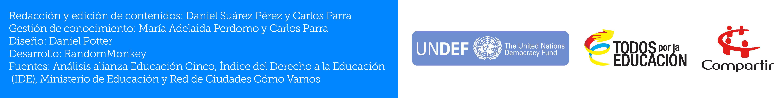 créditos #Educatuciudad